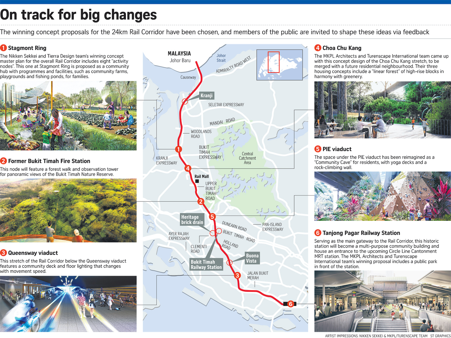 Forett at Bukit Timah Rail Corridor Map Singapore